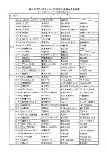 thumbnail of 南日本チビっ子サッカー2016年大会関係資料